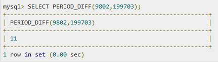 SQL — Функції дати