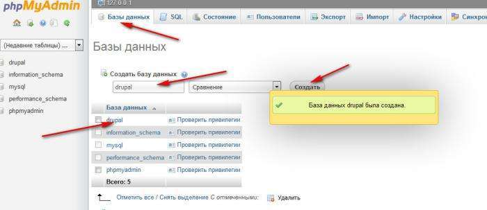 Yii2 behaviors. Частина 1