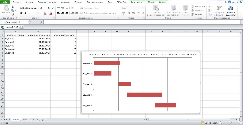 Готовая диаграмма Ганта