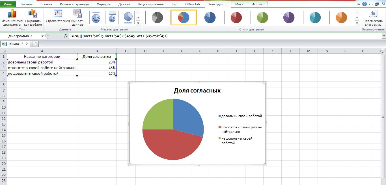 Готовая круговая диаграмма