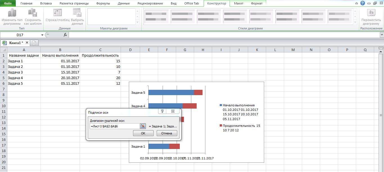 Выделяем все названия задач из первой оси